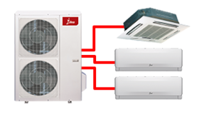 Idea AC Multi-split systems
